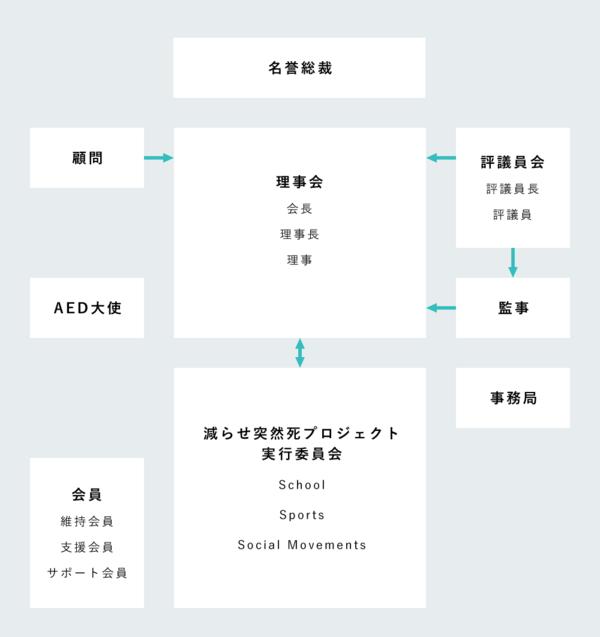 日本AED財団とは|日本AED財団